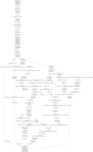Grouped code flow graph for samnmax/room-9-202.dmp